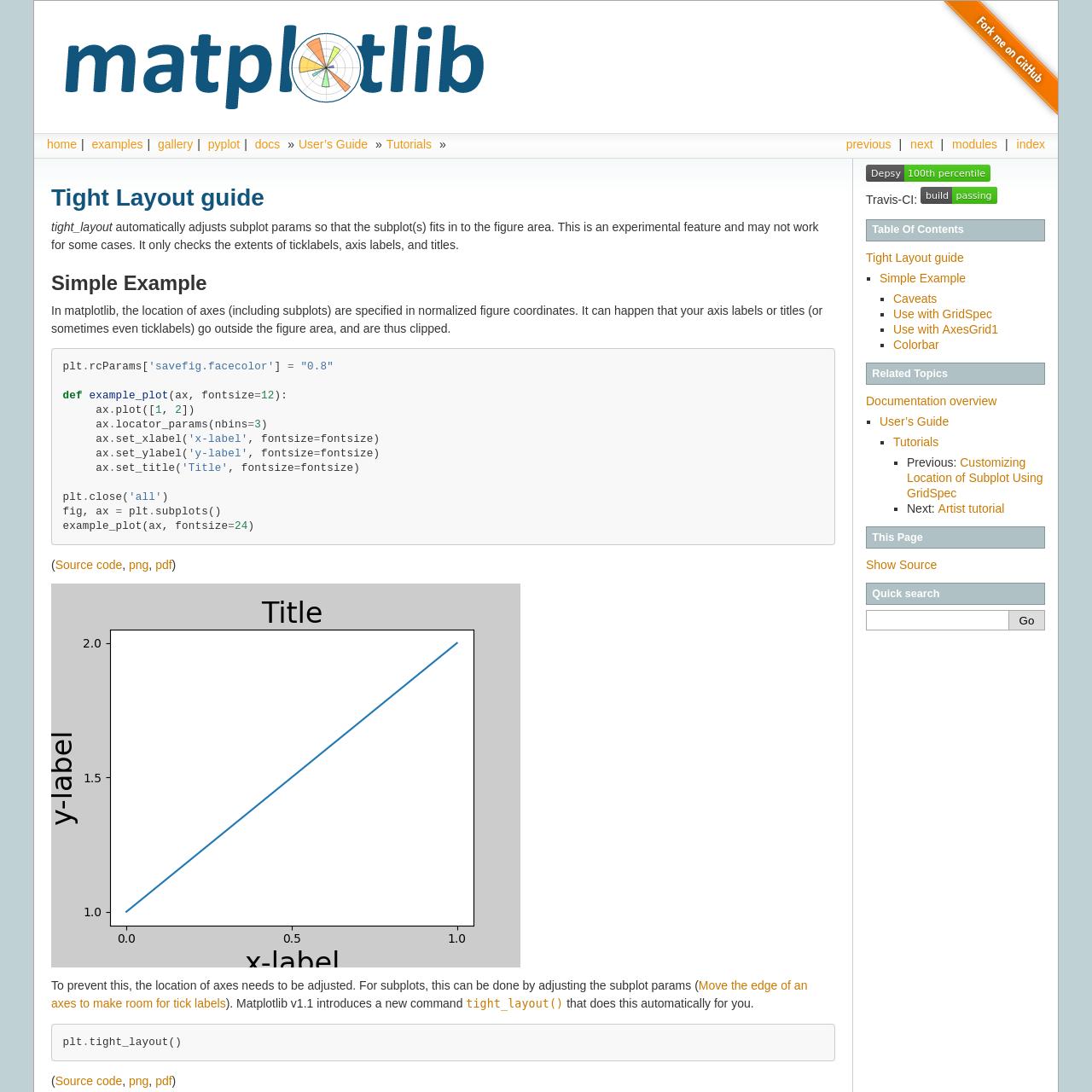 Are na / Tight Layout guide - Matplotlib 2 0 2 documentation