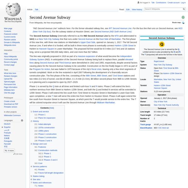 Second Avenue Subway - Wikipedia