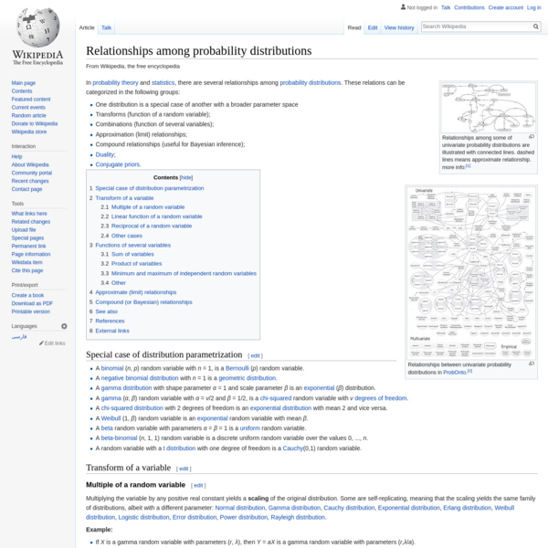 Relationships among probability distributions - Wikipedia