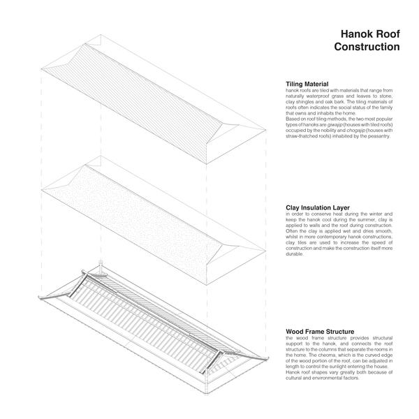 Hanok Roof Construction