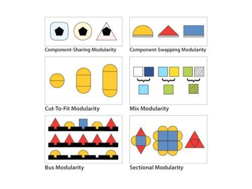 modualrity.jpg