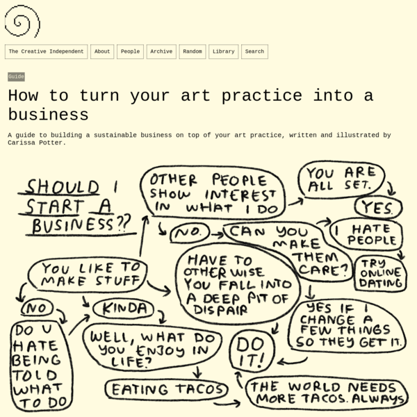 Guide: How to turn your art practice into a business
