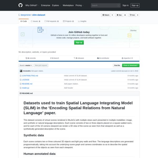deepmind/slim-dataset