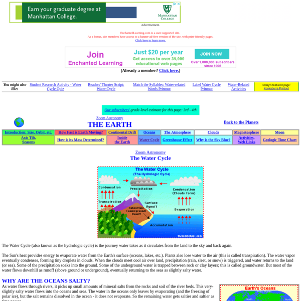 The Water Cycle - ZoomSchool.com