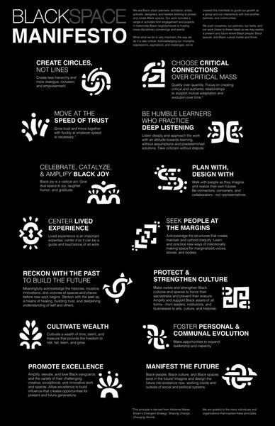Blackspace Manifesto