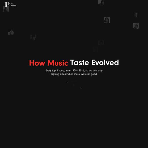 How Music Taste Evolved