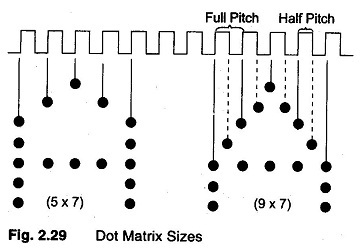 dot-matrix-sizes.jpg