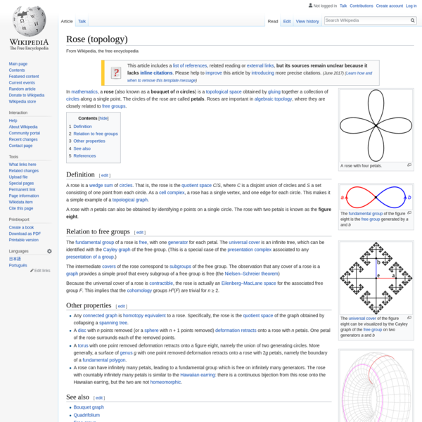Rose (topology) - Wikipedia