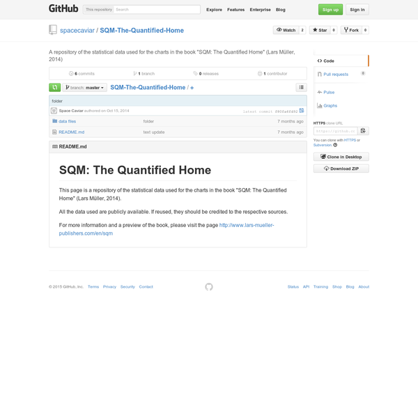 """SQM-The-Quantified-Home - A repository of the statistical data used for the charts in the book """"SQM: The Quantified Home"""" (Lars Müller, 2014)"""