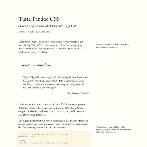 Tufte Pandoc CSS