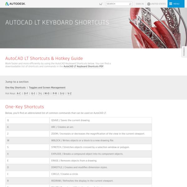 AutoCAD LT Keyboard Shortcuts, Hotkeys & Commands Guide | Autodesk