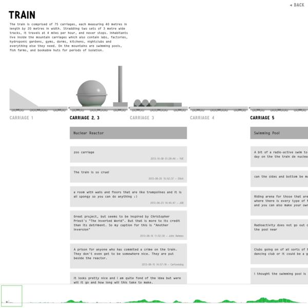 Train - UMK