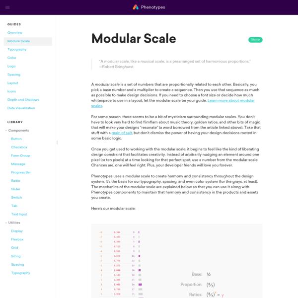 Modular Scale | Phenotypes