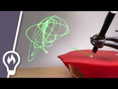 Laser + mirror + sound