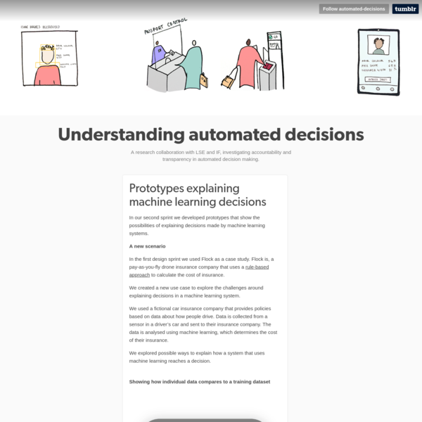 Understanding automated decisions