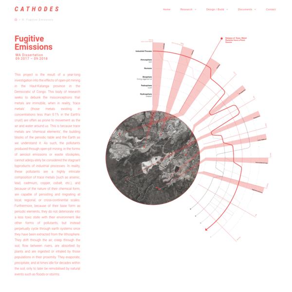 R: Fugitive Emissions - Cathodes