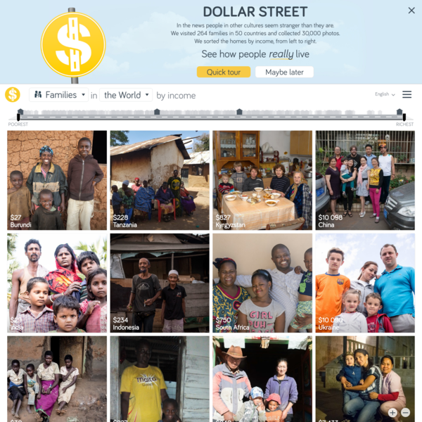 Dollar Street - photos as data to kill country stereotypes