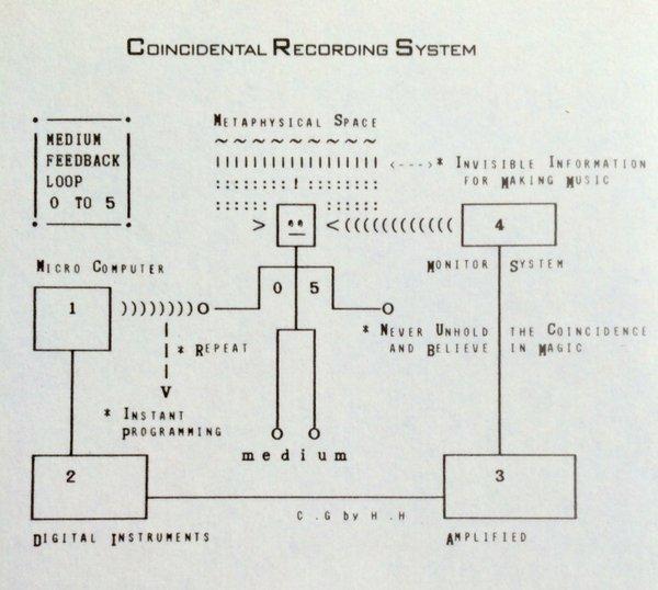haruomi-hosono-s-coincidental-recording-system.jpg