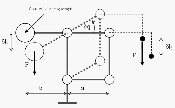 scheme-of-the-self-balancing-system.png