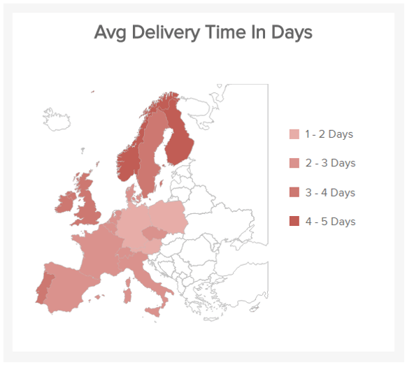 average-delivery-time.png