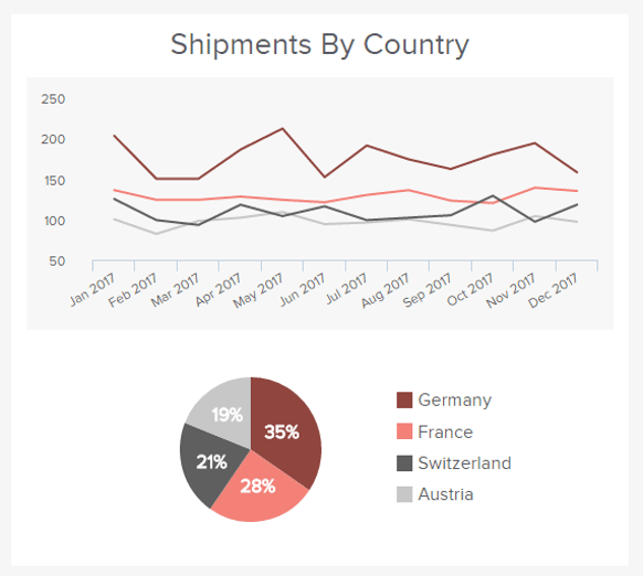 number-of-shipments.png
