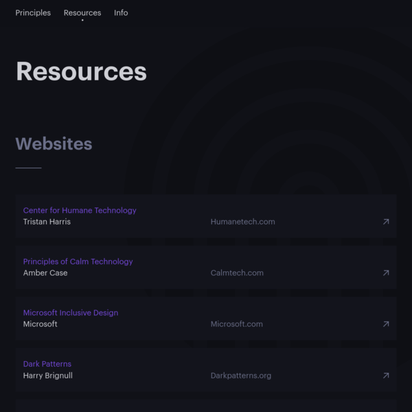 Resources | Humane by Design