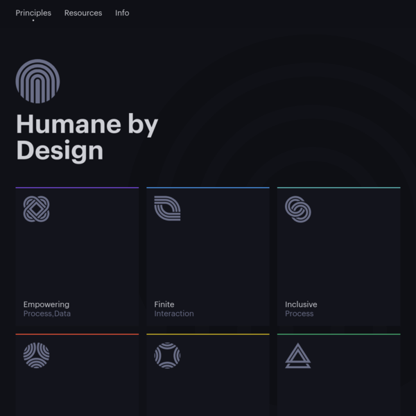 Humane by Design is a resource that provides guidance for designing ethically humane digital products through patterns focused on user well-being.