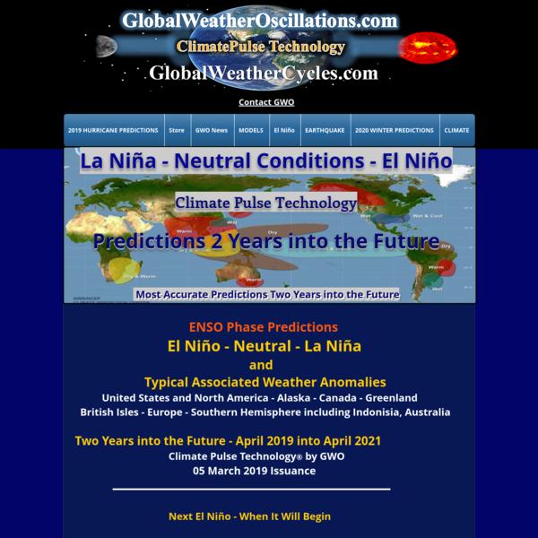 Accurate El Nino La Nina Predictions by Global Weather Oscillations