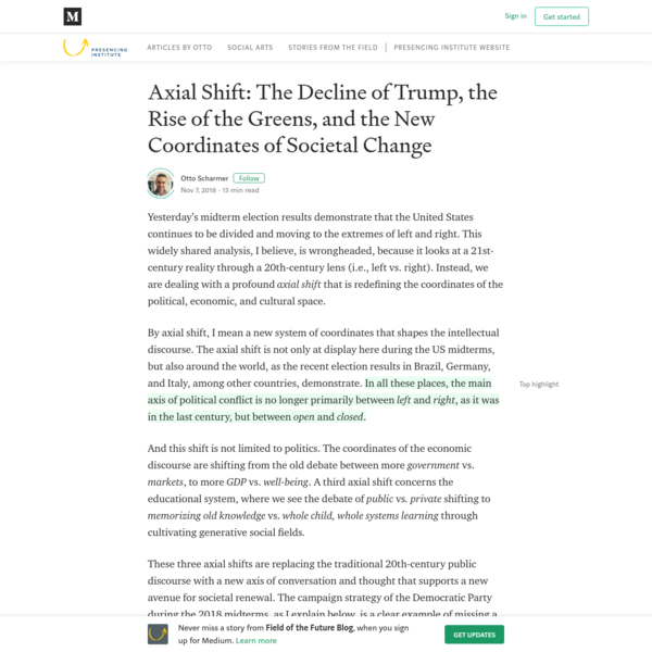 Axial Shift: The Decline of Trump, the Rise of the Greens, and the New Coordinates of Societal…