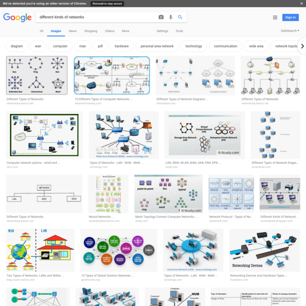 different kinds of networks - Google Search