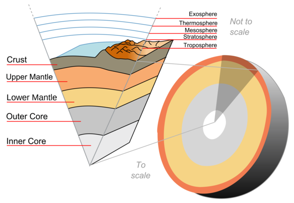2560px-earth-crust-cutaway-english.svg.png