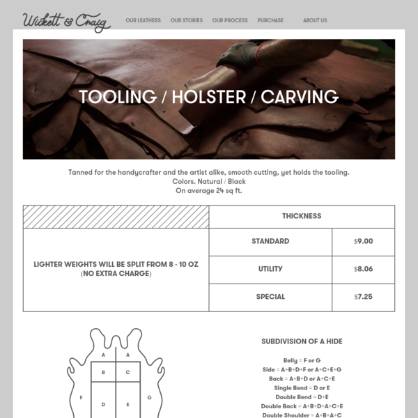 Tooling / Holster / Carving Pricing - Wickett-Craig