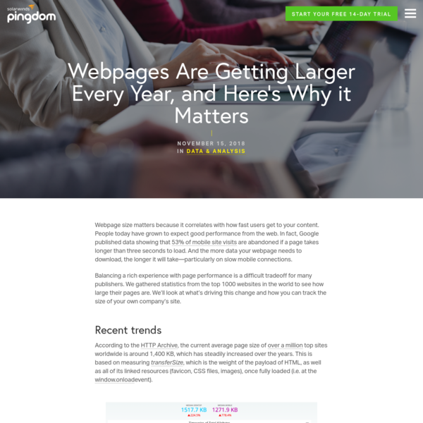 Webpages Are Getting Larger Every Year, and Here's Why it Matters