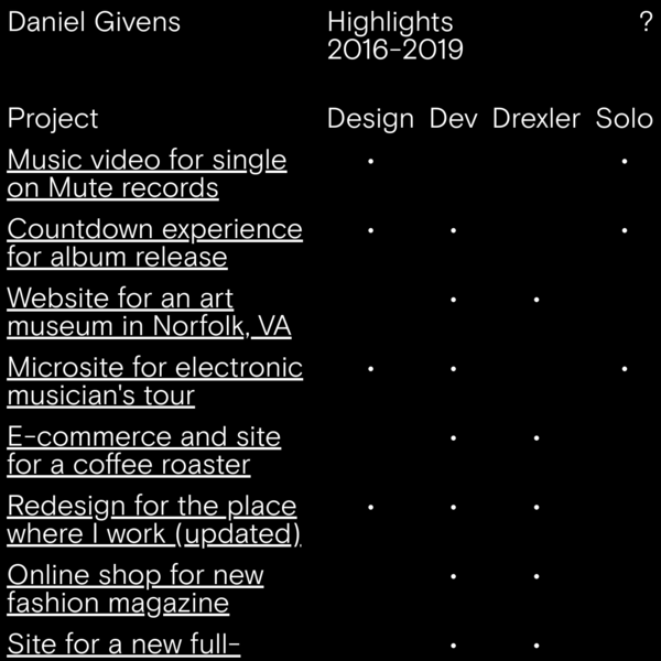 Daniel Givens * Designer/Developer