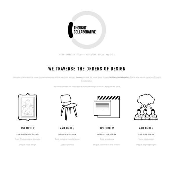 Fourth Order Design - Thought Collaborative - An Australian Human-Centred Design firm