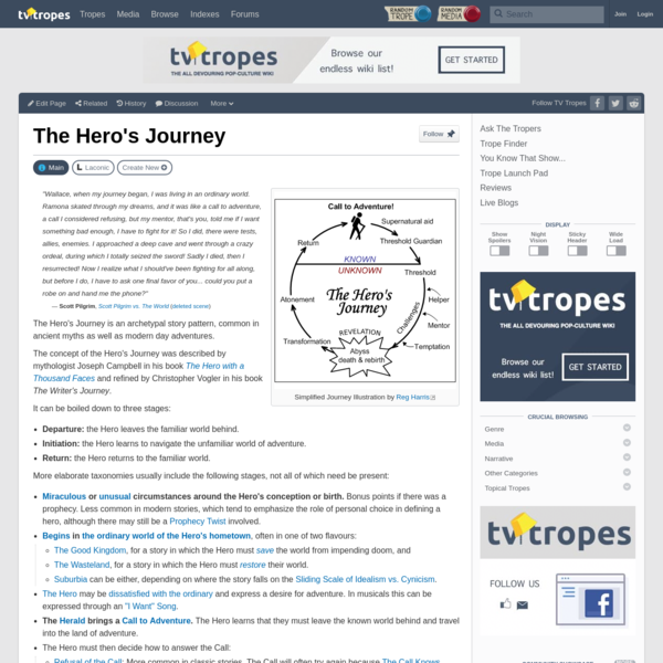 The Hero's Journey - TV Tropes