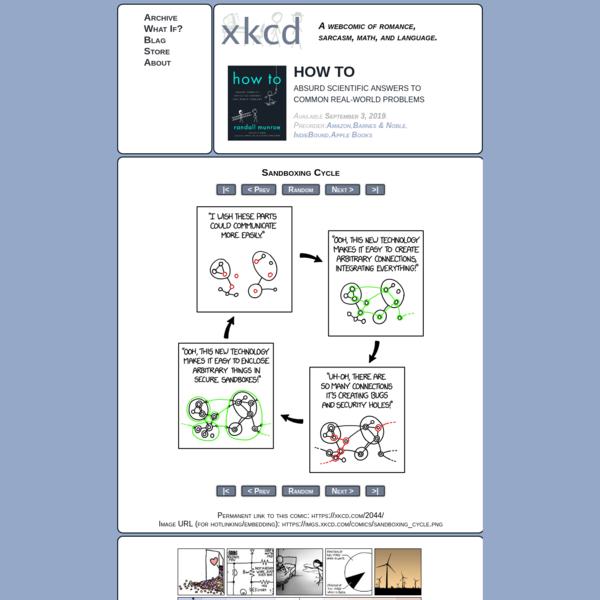 xkcd: Sandboxing Cycle