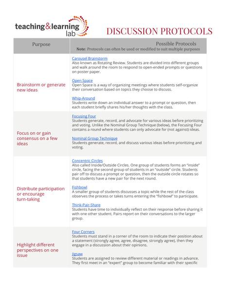 protocols_handout.pdf