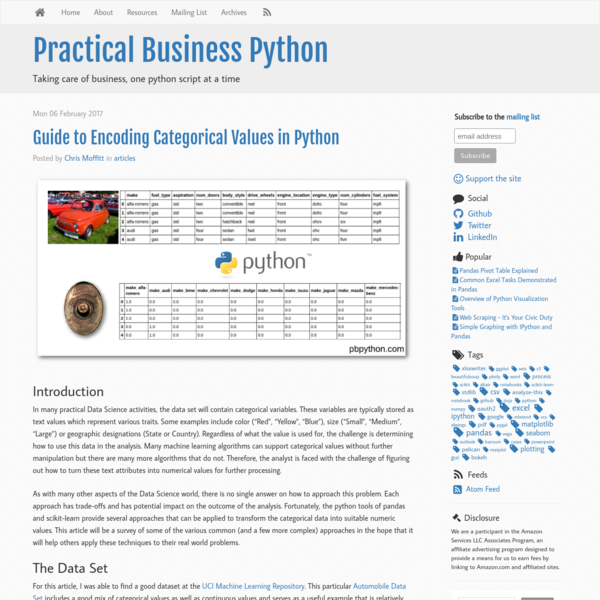 Guide to Encoding Categorical Values in Python - Practical Business Python