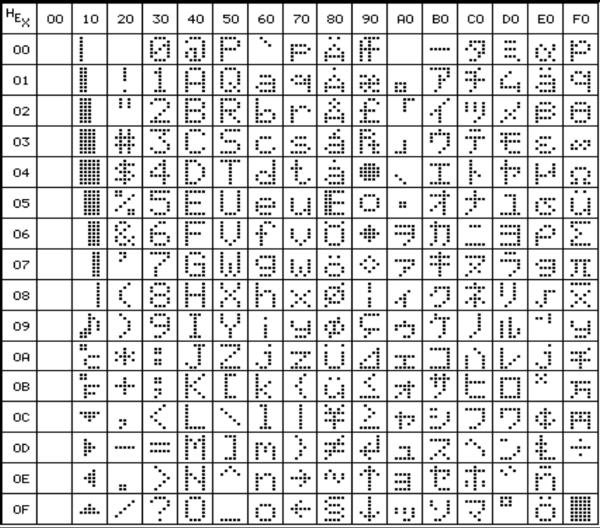 5x7_ascii_font.png