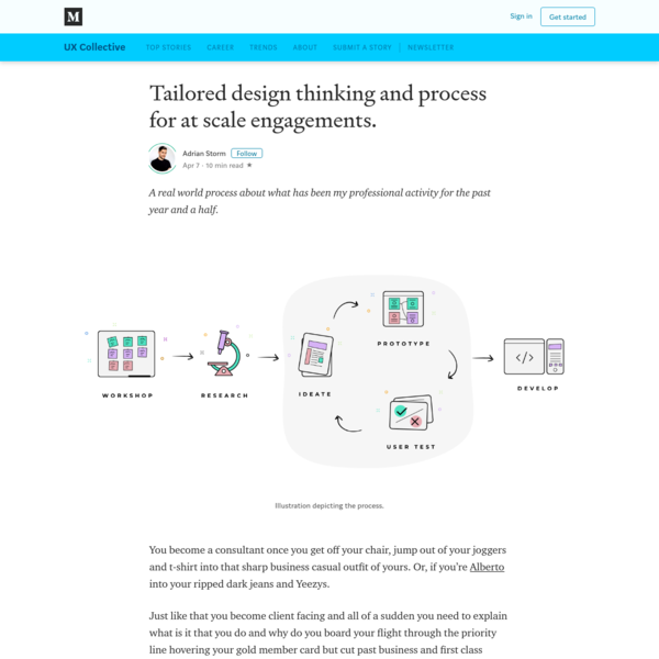 Tailored design thinking and process for at scale engagements