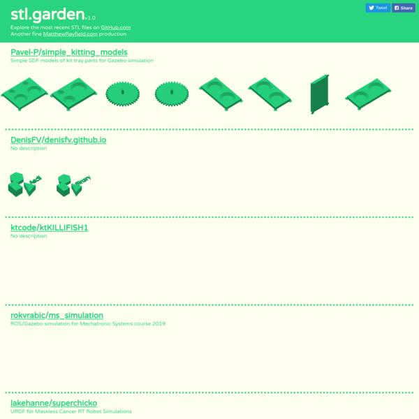 stl.garden