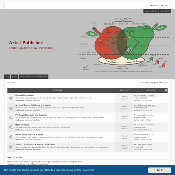 Artist Publisher - Index page