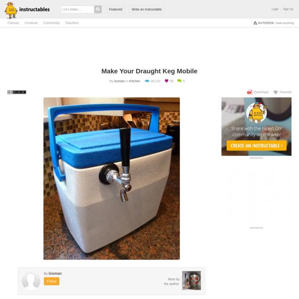 Make Your Draught Keg Mobile