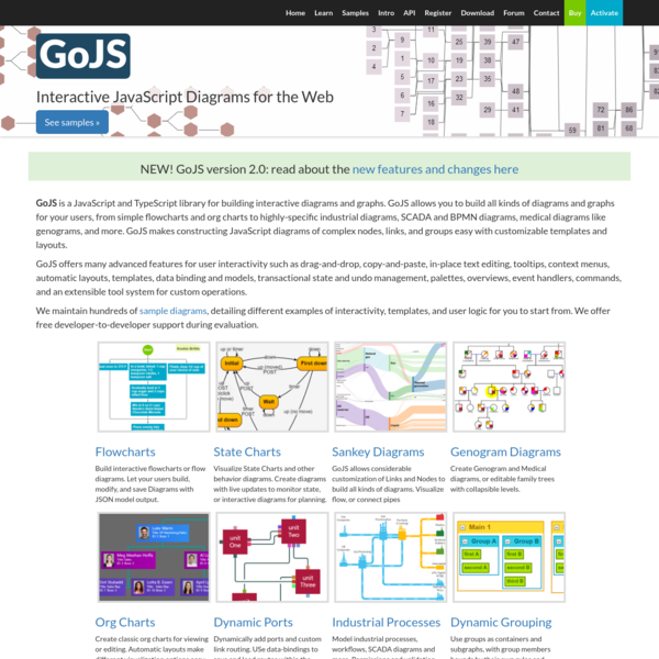 GoJS Diagrams for JavaScript and HTML, by Northwoods Software