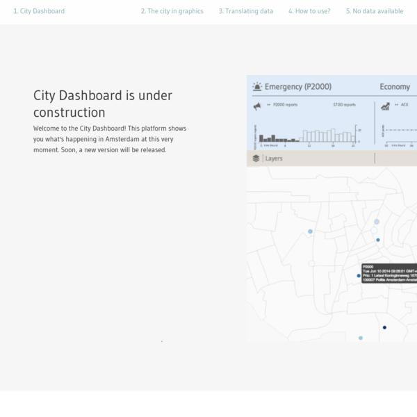 City Dashboard