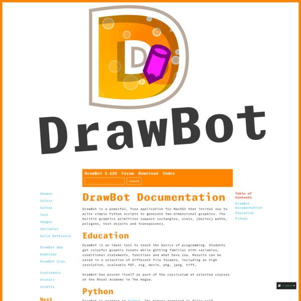 DrawBot Documentation - DrawBot 3.120