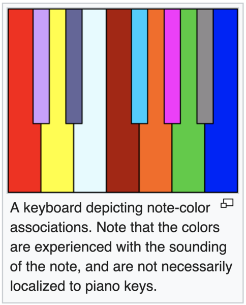 Chromesthesia, note - color associations