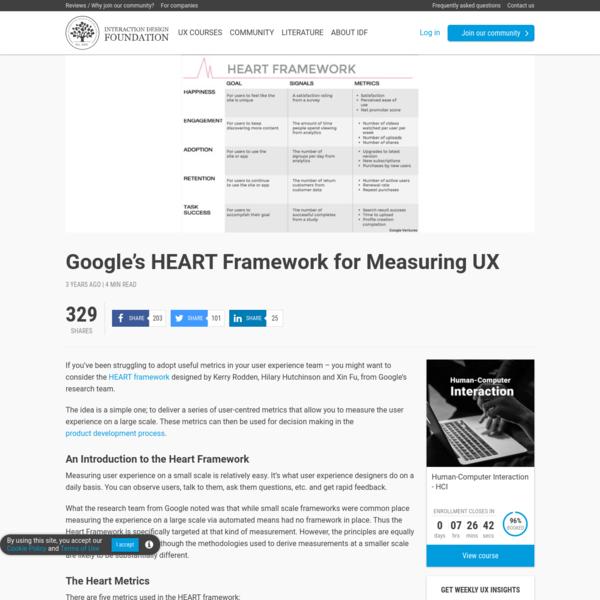 Google's HEART Framework for Measuring UX