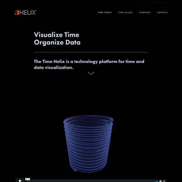 Helix Time Index
